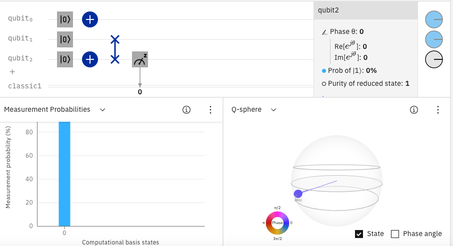 Quantum sort : sorting algorithm IBM Qiskit tutorial python