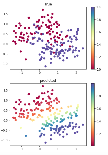 Pytorch tutorial deeplearning with python and pytorch mnist tutorial