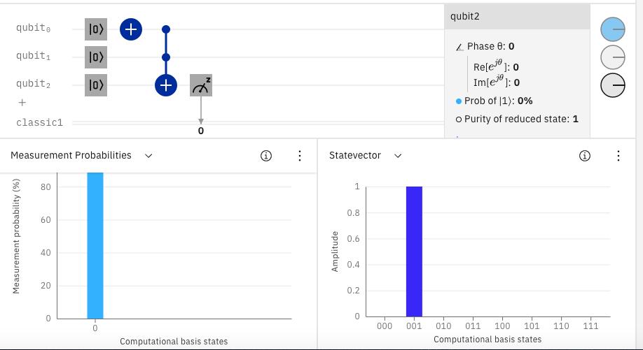 Quantum sort : sorting algorithm IBM Qiskit python