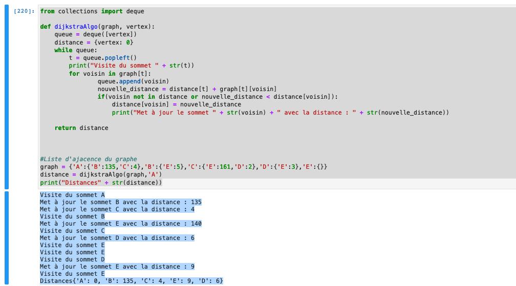 Algorithme de dijkstra python - Apprendre algo
